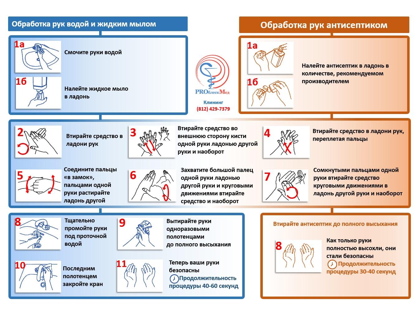 инструкция для медработника внутрибольничной инфекции